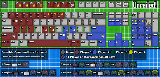 Default keyboard layout. Image by SkiperTheBoss.